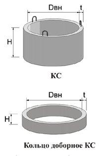 Плиты опорные для дождеприемных колодцев марка оп 1к оп 1 его гост